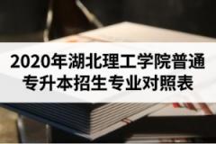 2020年湖北理工学院普通专升本招生专业报考范围