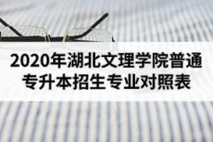 2020年湖北文理学院普通专升本招生专业报考范围