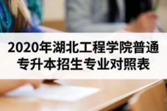 2020年湖北工程学院普通专升本招生专业报考范围