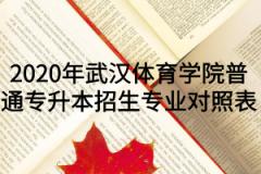 2020年武汉体育学院普通专升本招生专业报考范围