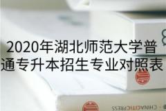 2020年湖北师范大学普通专升本招生专业报考范围