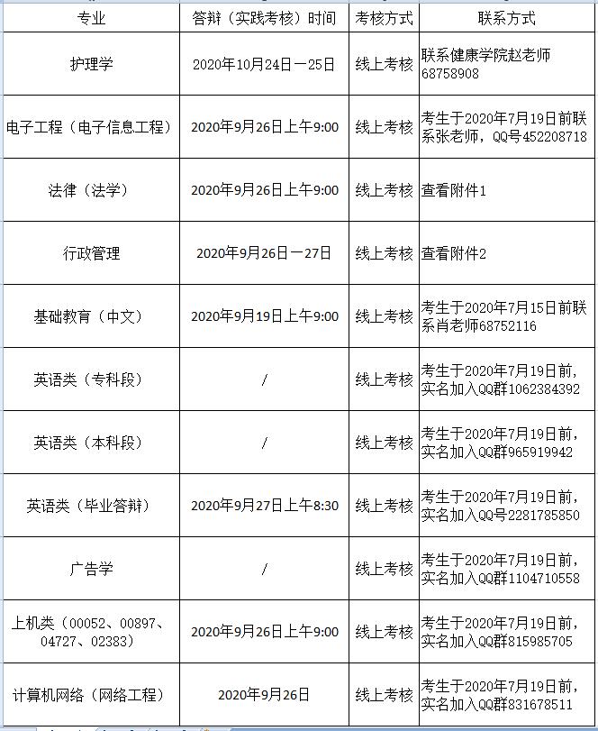 武汉大学自学考试实践考核具体安排