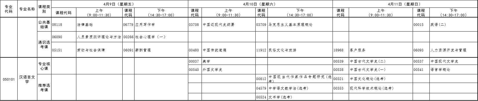 2021年4月湖北自考专升本汉语言文学考试课程安排