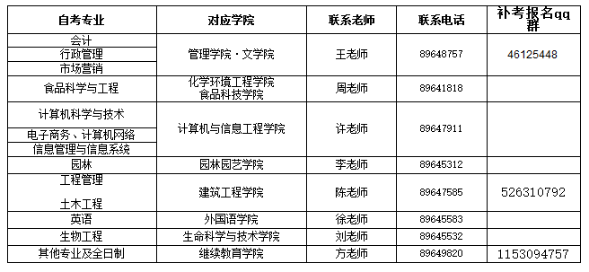 2021年10月武汉生物工程学院网上补考报名通知