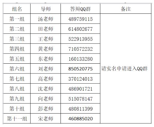 2021年下半年武汉大学自考行政管理专业毕业考核紧急通知
