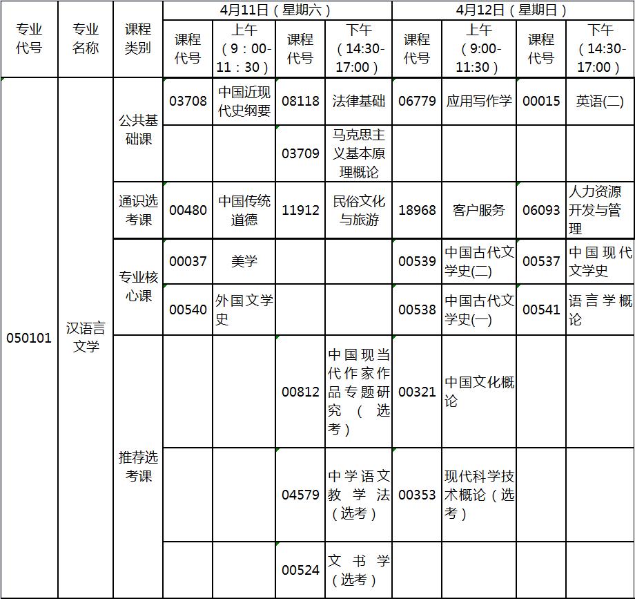 2020年4月湖北自考专升本汉语言文学专业考试计划