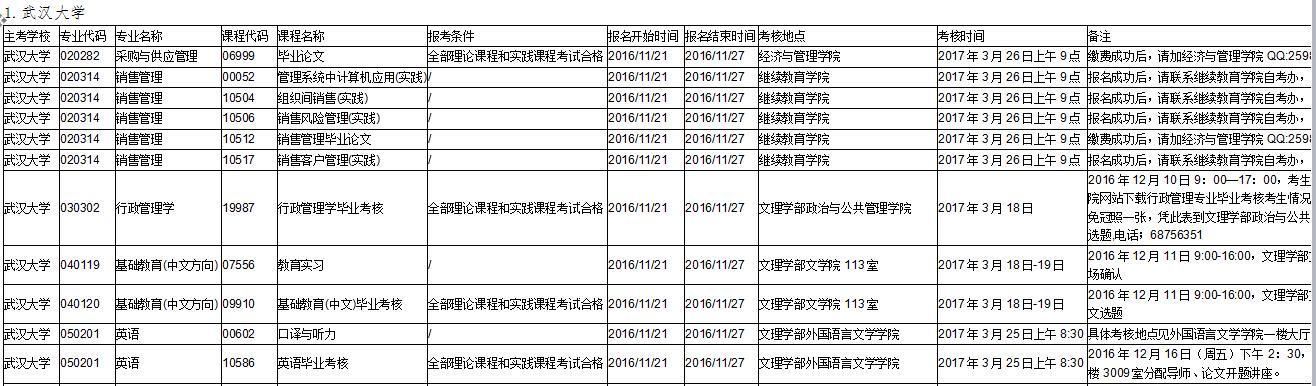 武汉大学实践课考核安排