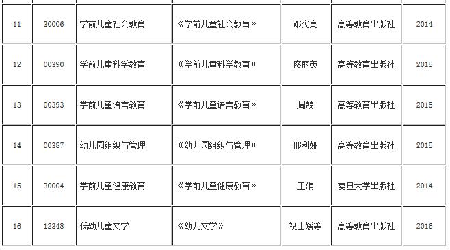 湖北自考学前教育专业(专科、专升本)教材目录