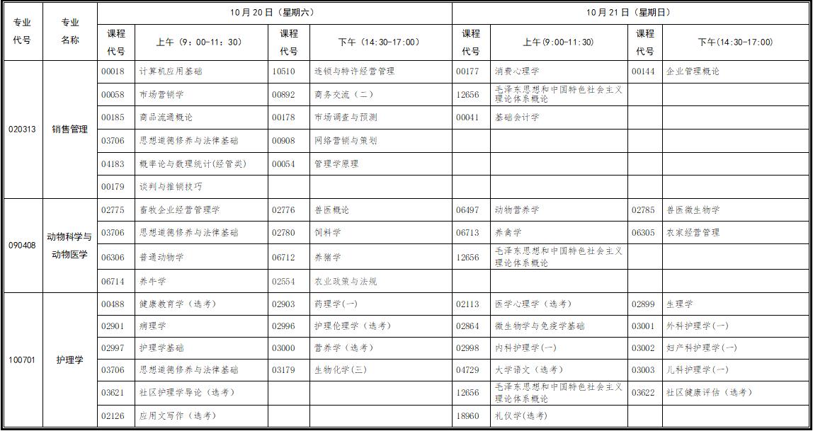 行业(部门)委托开考专业统考课程考试时间安排表(原专业考试计划专科)