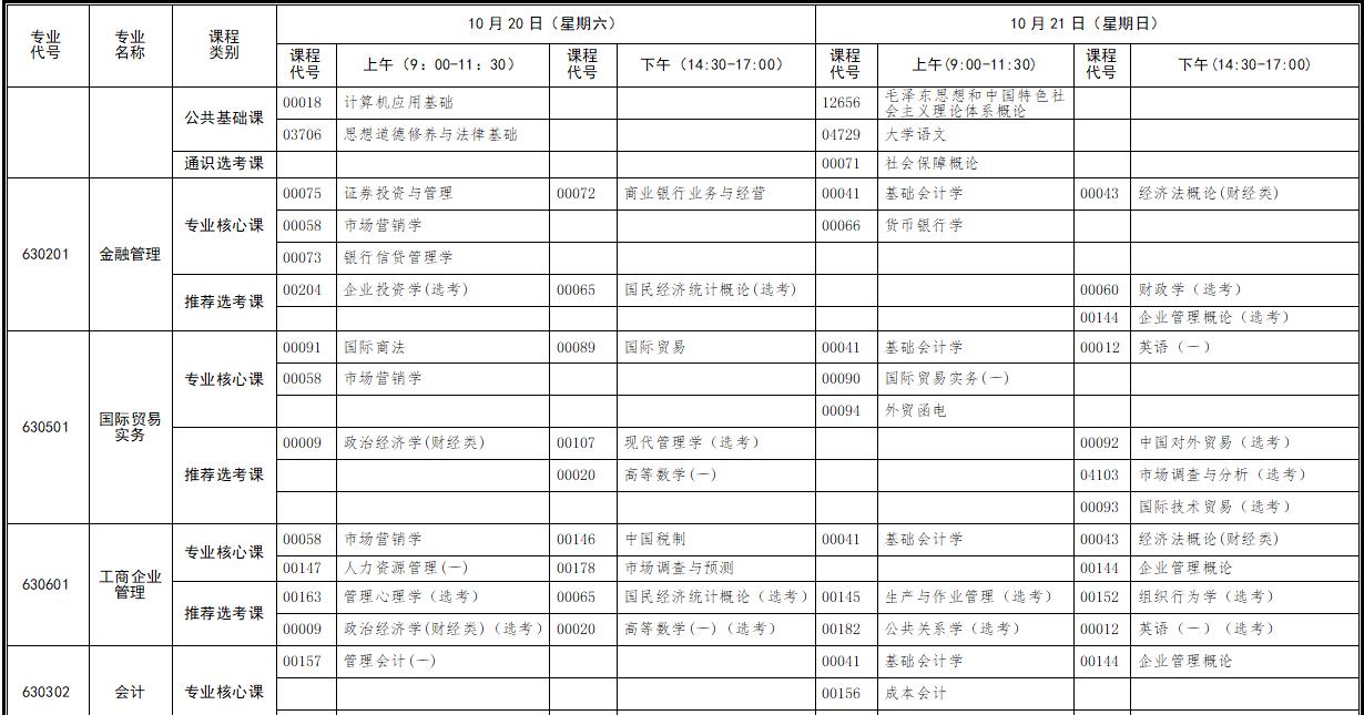 自学考试面向社会开考新课改专业统考课程考试时间安排表(专科)