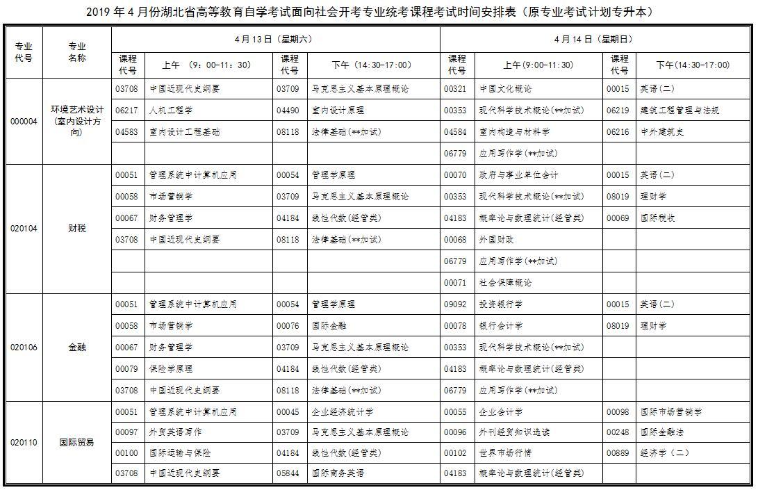 2019年4月份湖北省高等教育自学考试面向社会开考专业统考课程考试时间安排表(原专业考试计划专升本)