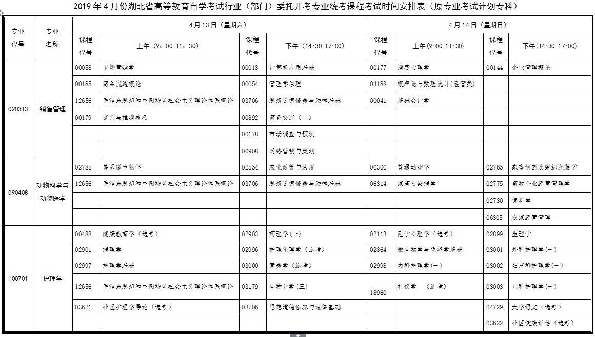 2019年4月份湖北省高等教育自学考试行业(部门)委托开考专业统考课程考试时间安排表(原专业考试计划专科)