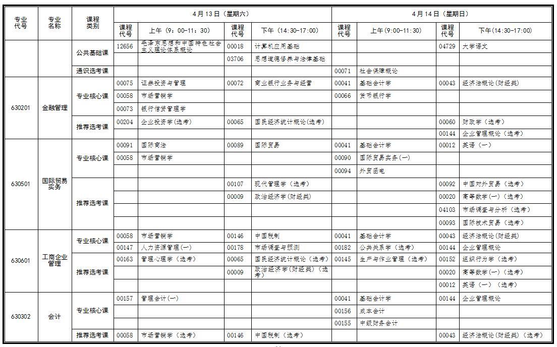 2019年4月份湖北省高等教育自学考试面向社会开考新课改专业统考课程考试时间安排表(专科)