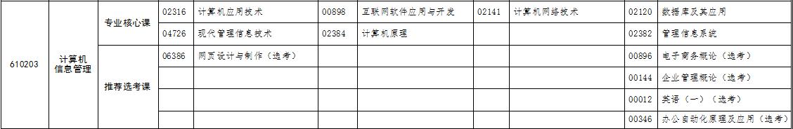 自考专科计算机信息管理专业考试科目