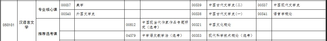 自考专升本汉语言文学专业考试科目