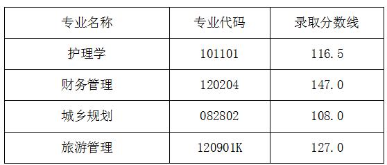 湖北民族大学2019年普通专升本录取分数线
