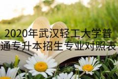 2020年武汉轻工大学普通专升本招生专业报考范围