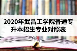 2020年武昌工学院普通专升本招生专业对照表