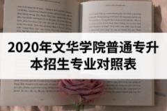 2020年文华学院普通专升本招生专业报考范围