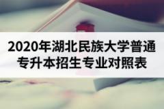 2020年湖北民族大学普通专升本招生专业报考范围