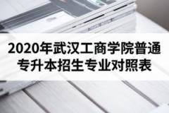 2020年武汉工商学院普通专升本招生专业报考范围