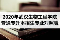 2020年武汉生物工程学院普通专升本招生专业报考范围