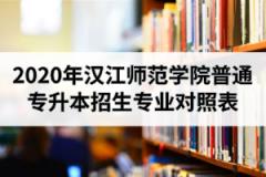2020年汉江师范学院普通专升本招生专业报考范围