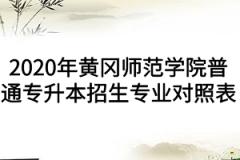 2020年黄冈师范学院普通专升本招生专业报考范围