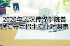 2020年武汉传媒学院普通专升本招生专业报考范围