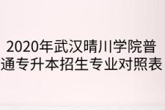 2020年武汉晴川学院普通专升本招生专业报考范围