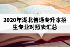 2020年湖北普通专升本各高校招生专业对照表汇总