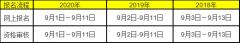 <b>2021年湖南成人高考报名时间预测</b>