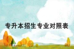 2021年武汉轻工大学普通专升本招生专业对高职(专科)专业报考