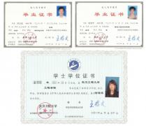 武汉工程大学成人高考毕业证是什么样子?