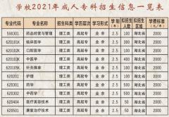 湖北中医药高等专科学校2021年成考招生专业及学费标准
