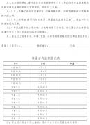 2021年湖北普通专升本考试考生体温自我监测登记表